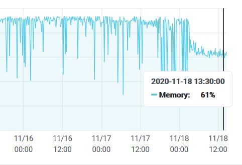 memory-graph.png